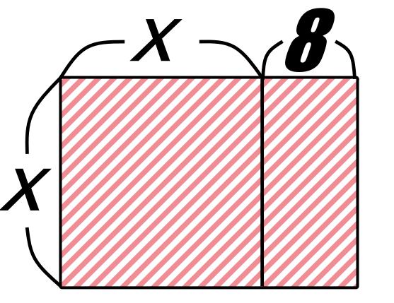 【平方完成とは】まずは長方形の面積で表そう