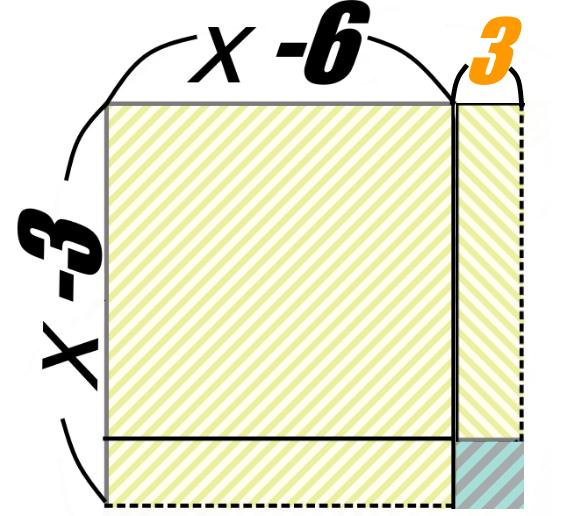 大きな正方形から小さな正方形を引いて、面積を求めよう【平方完成マイナスver.】