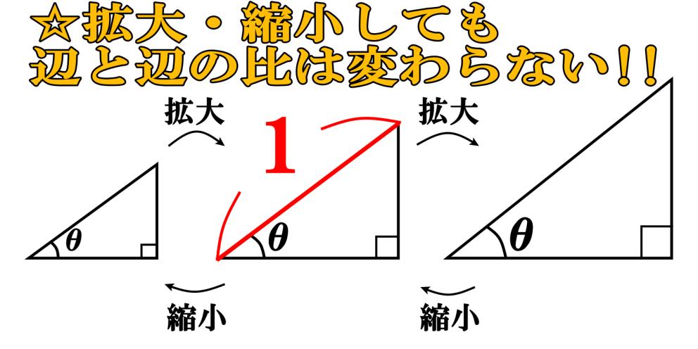 サイン コサイン タンジェント 覚え 方 【高校数学(三角比)】三角比の求め方と覚え方