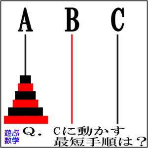 ハノイの塔で遊ぼう!アルゴリズムを用いたゲームの最短の攻略を漸化式で解説!