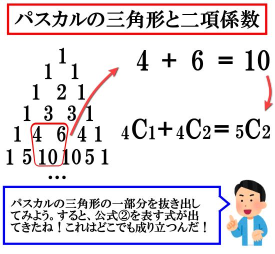 二項係数とパスカルの三角形の関係性