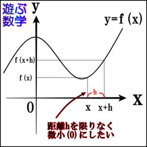 微分とは何か?定義とやり方と公式をわかりやすく解説!