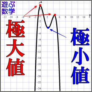 増減表の書き方(作り方)や符号の調べ方を解説!【グラフを書こう】