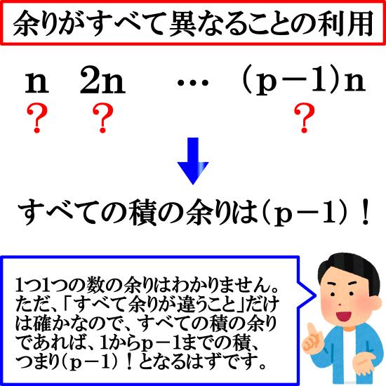 【フェルマーの小定理の証明】互いに素であれば余りがすべて異なることの利用