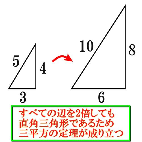 ピタゴラス数が無限個存在することの説明