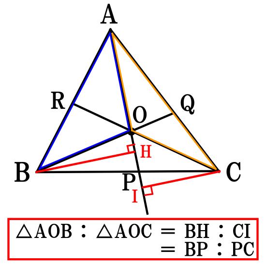 チェバの定理の面積比を用いた証明