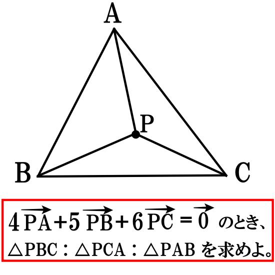 面積比を求めるベクトルの問題【数学B】