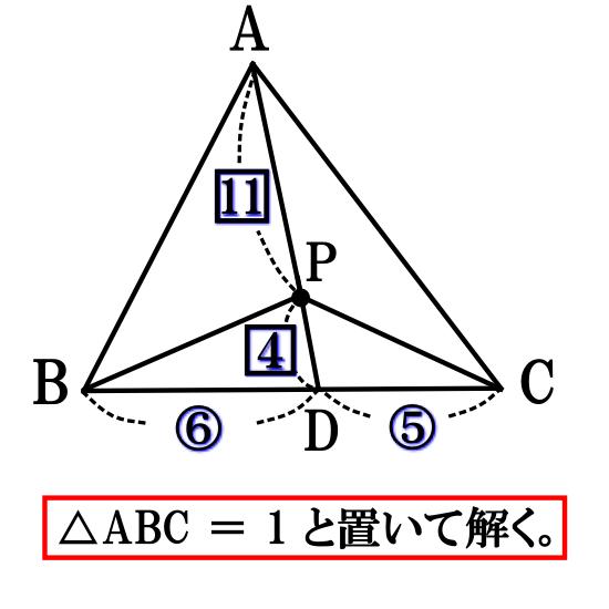 面積比を求めるベクトルの問題の解説