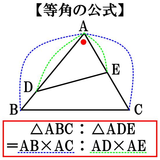 等角の公式【数学A】