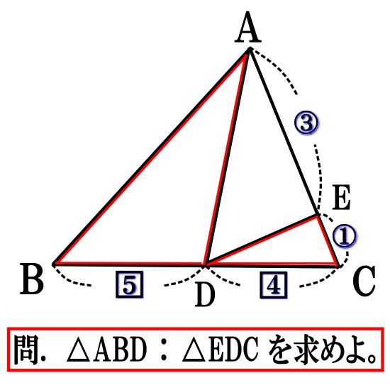 面積比が簡単な整数の問題