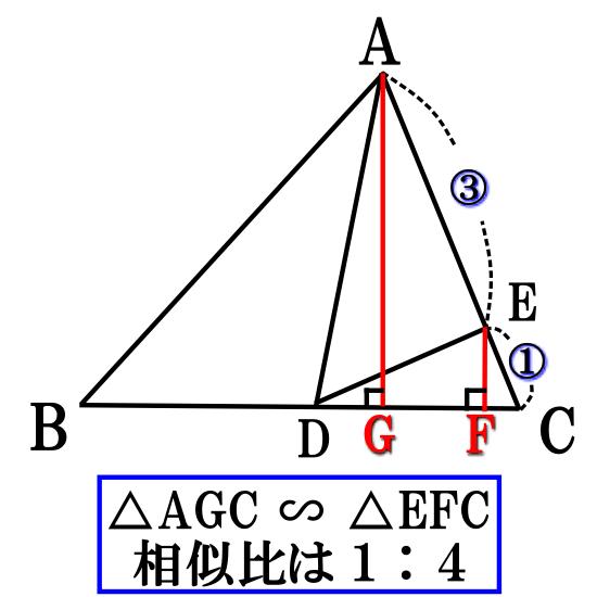 面積比が簡単な整数の問題の解答