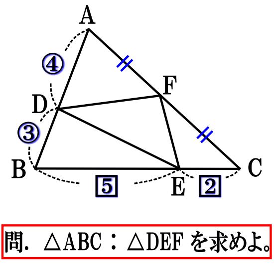 等角の公式を用いる代表的な応用問題
