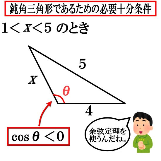 鈍角 三角形 条件