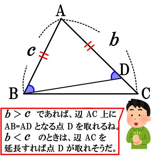 「三角形の辺と角の大小関係」証明:二等辺三角形を作ろう