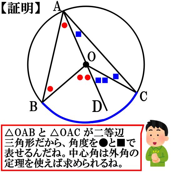【Step2】円周角の定理を証明しよう