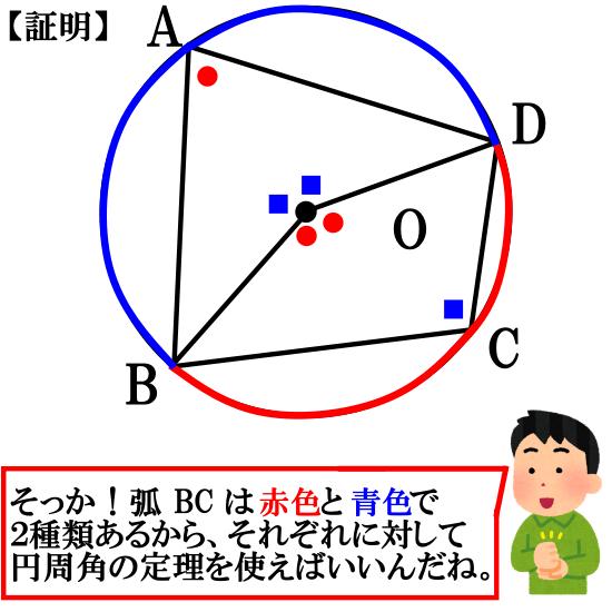 【Step3】円に内接する四角形の性質を知ろう
