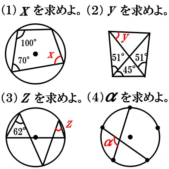 円周角の定理の逆について+補足