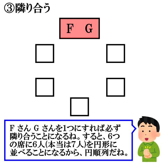 【円順列】隣り合う問題