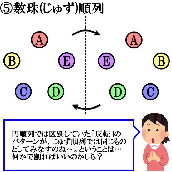 【円順列】ネックレス(数珠順列)の問題