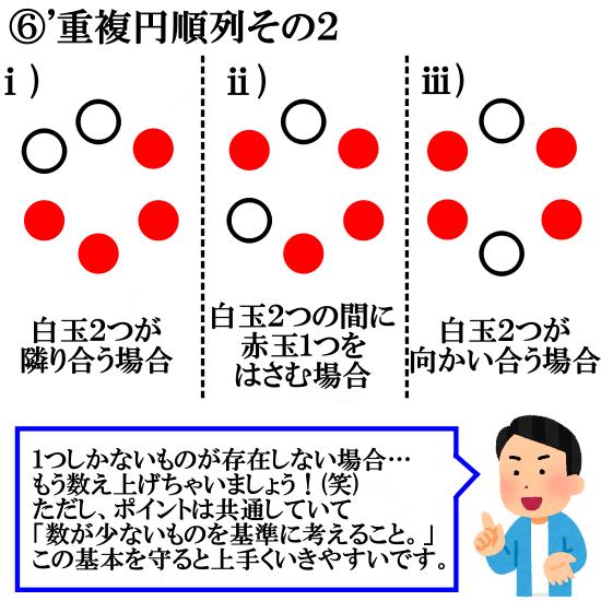 重複円順列(同じものを含む円順列)の考え方【バーンサイドの補題】