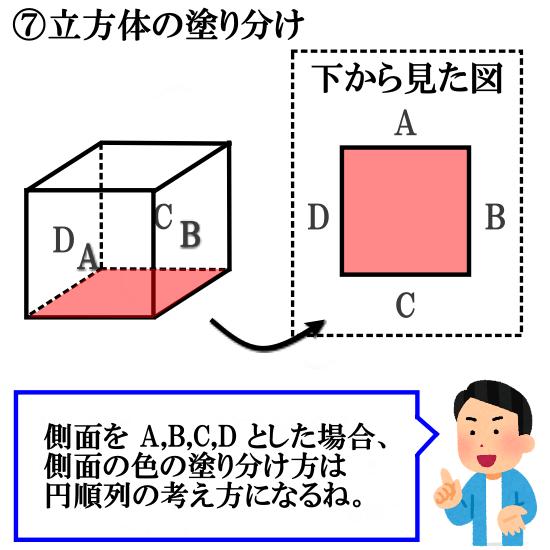 【円順列】立方体の色分け(塗り分け)問題の考え方