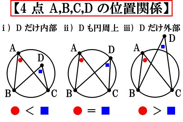 円周角の定理の逆はなぜ成り立つの?【「転換法」を使って証明します】