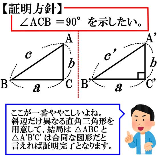 三平方の定理の逆の証明は難しい【同一法】