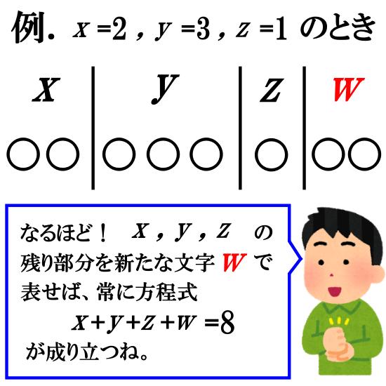 【重複組合せ】整数解の個数の問題(不等式バージョン)