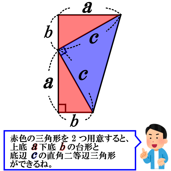 直角三角形を2つ重ねて台形を作る証明【三平方の定理】