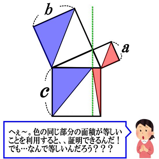 正方形を3つ重ねる証明【三平方の定理】