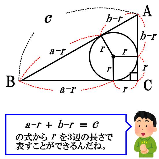 内接円を用いた三平方の定理の証明