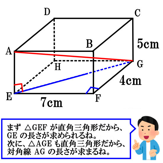 直方体の対角線の長さ