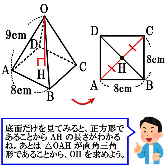 正四角錐の体積