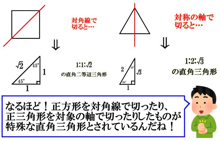 特別な直角三角形の3辺の比【解説】