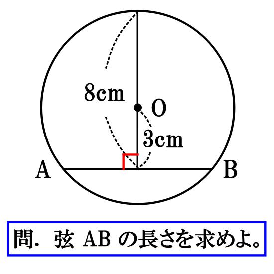 円の弦の長さ【問題】