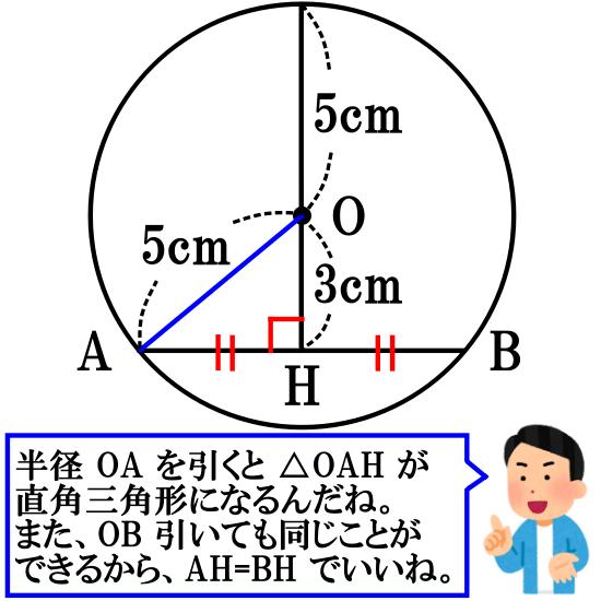 円の弦の長さ【解答】