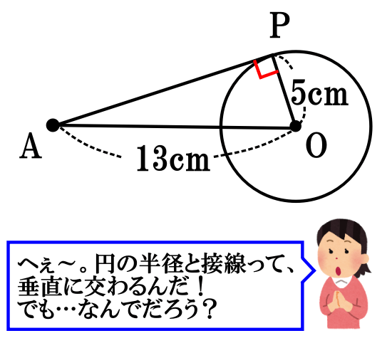 円の接線の長さ
