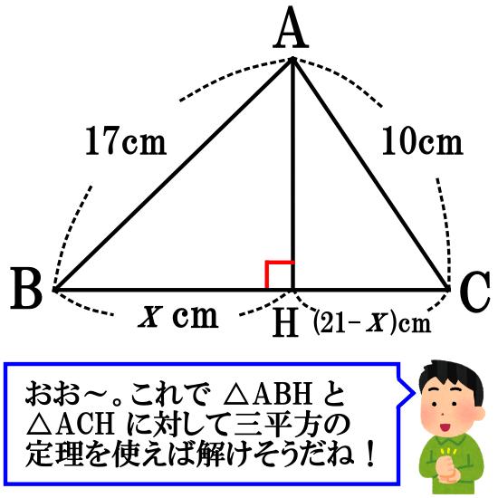 方程式を利用する三平方の定理