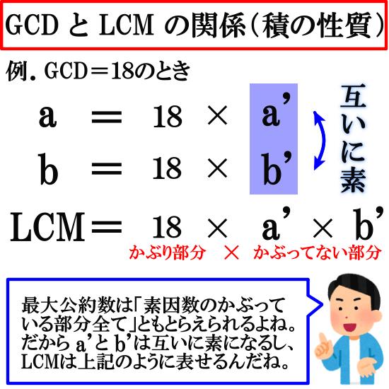 最大公約数と最小公倍数の関係(積の性質)