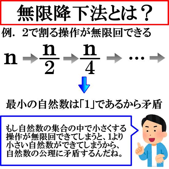 無限降下法とは【自然数の最小性から矛盾を導きます】