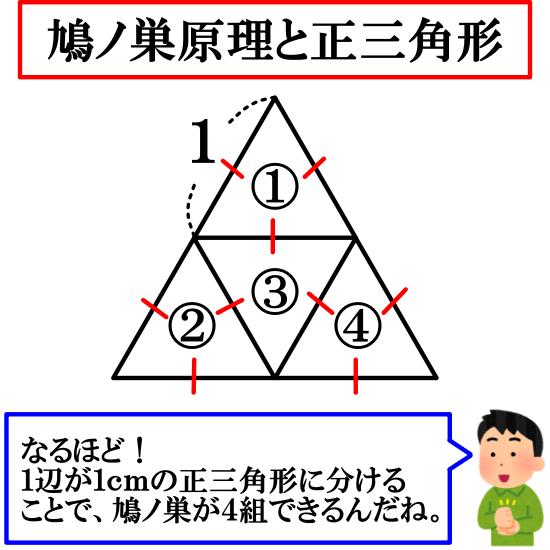 鳩ノ巣原理と正三角形(面白い証明問題)