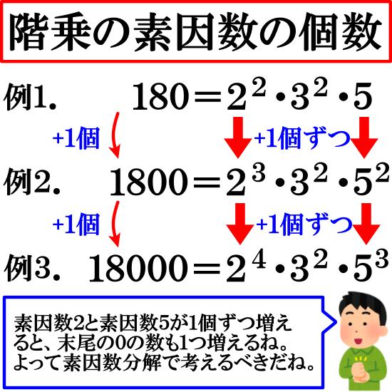 【素因数分解の応用】階乗の素因数の個数