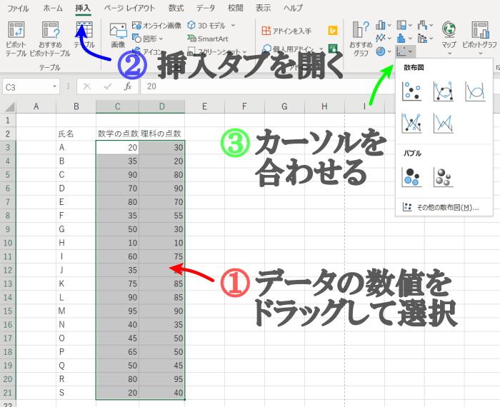 エクセルを使った散布図の作り方(書き方)その1
