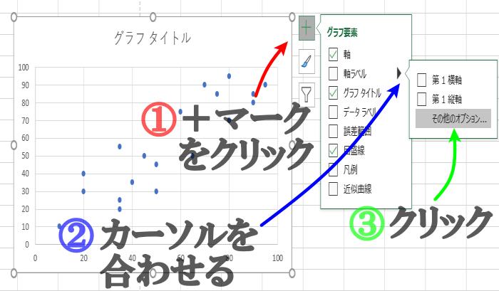 エクセルを使った散布図の作り方(書き方)その2