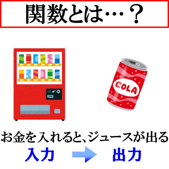 関数とは、自動販売機のようなもの!