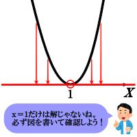 二次不等式x^2-2x+1>0
