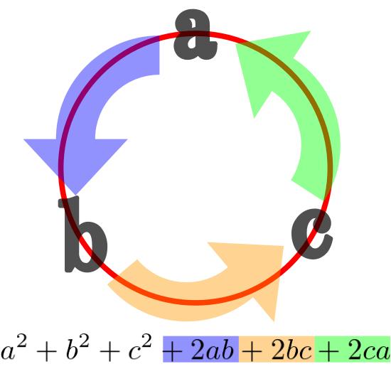 輪環の順とは?【イメージで理解しよう】