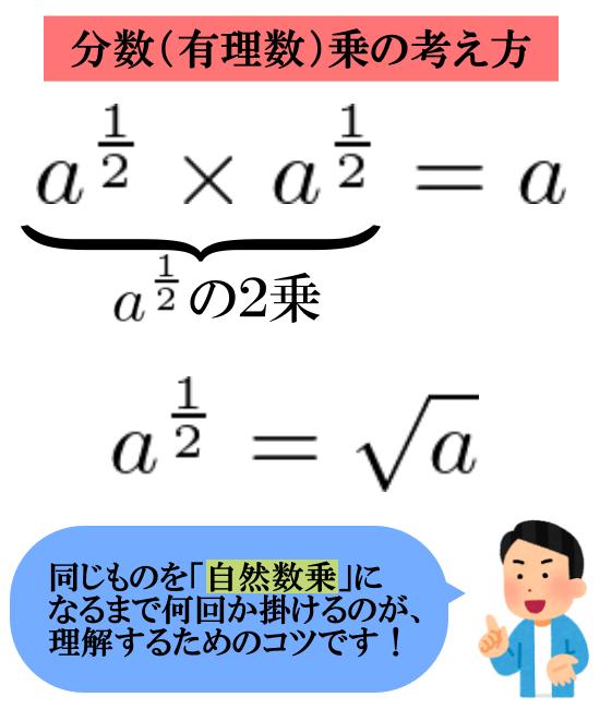 【指数法則】分数乗(有理数乗)の考え方(拡張のコツ)