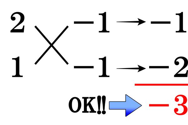【たすきがけの仕方④】一次の係数と一致しているか確認