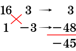 【たすきがけ練習問題2】-8x^2-31x+4
